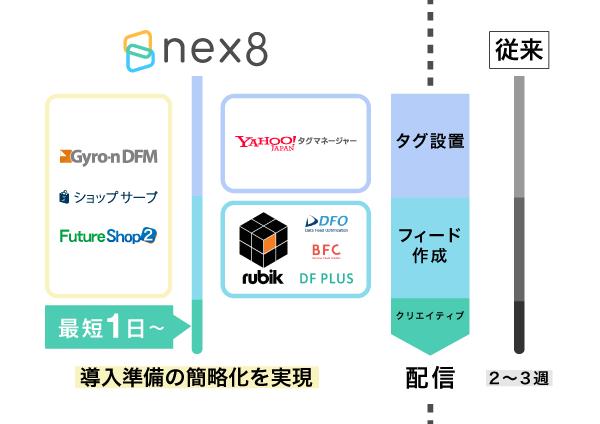 nex8_20161213