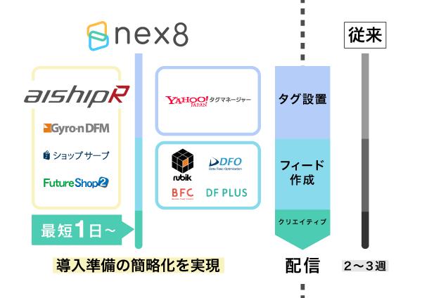 nex8_20170510